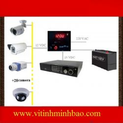 Super Power CCTV32+