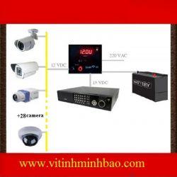 Super Power CCTV32+